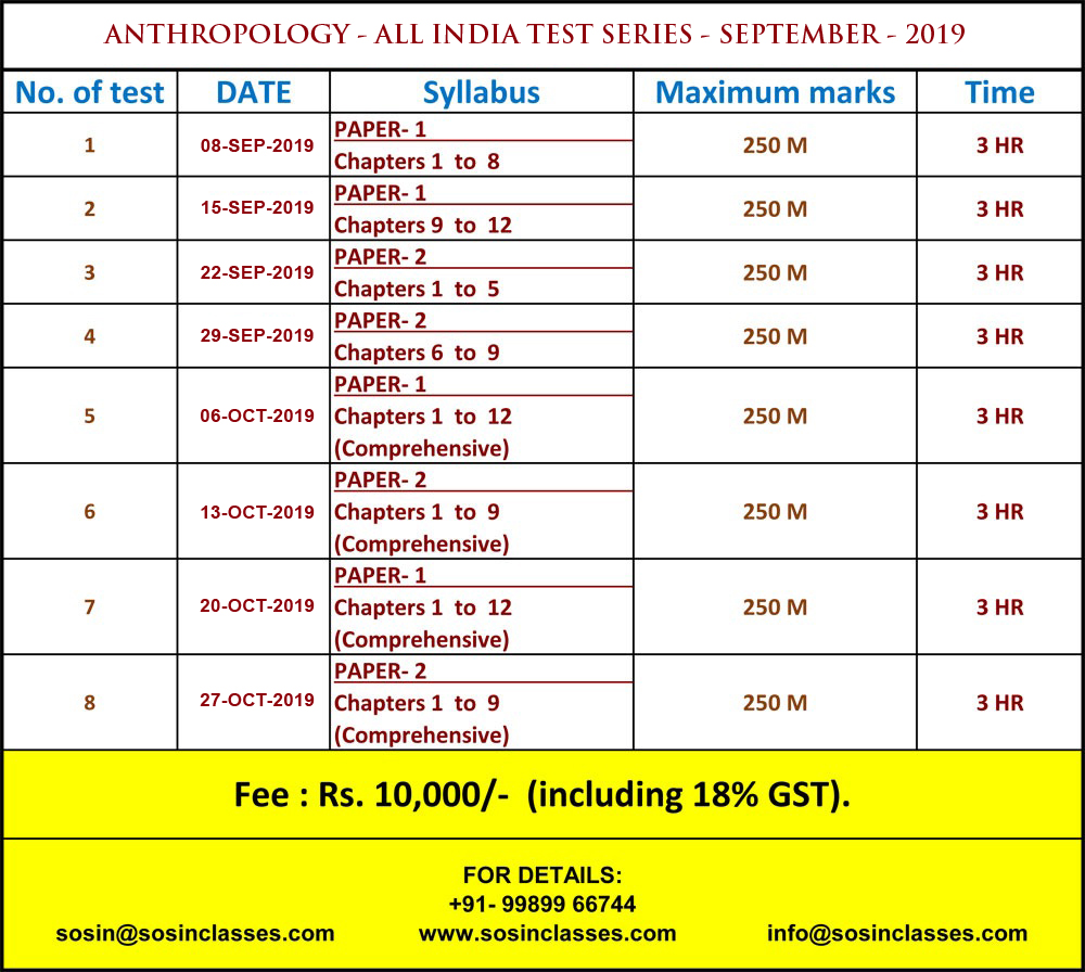 Anthropology All India Test Series : September 2019